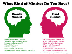 growth mindset 7