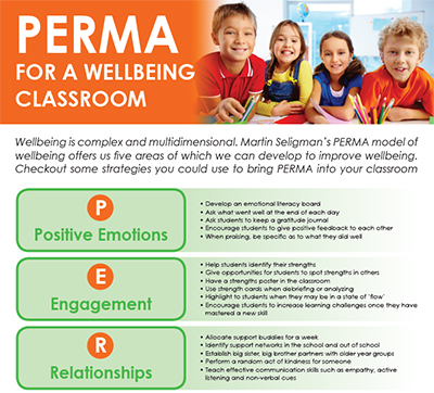 Creating a Wellbeing Classroom - PERMA